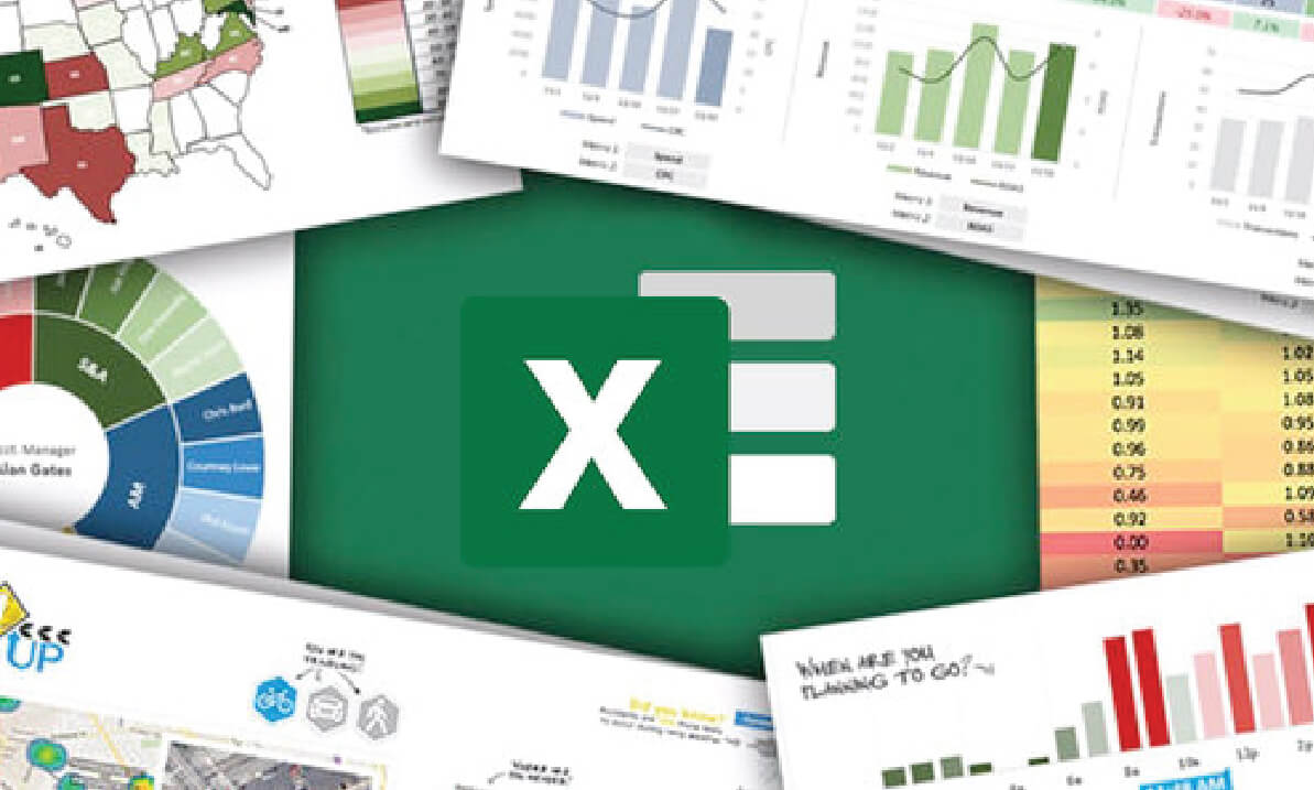 Advance MS Excel training